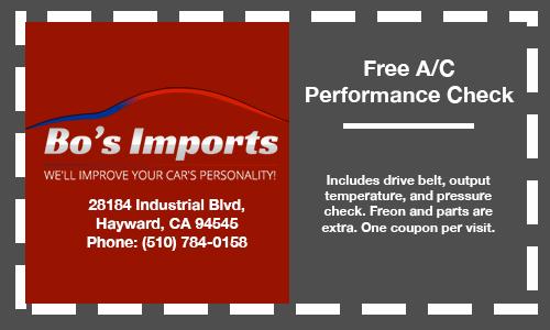 Free-A-C-Performance-Check
